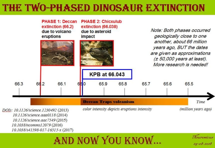 138-timeline dinosaur - Copy